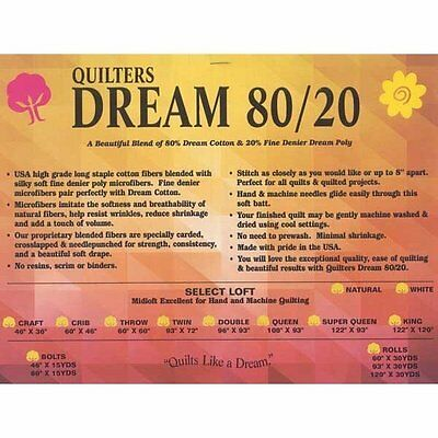 Quilters Dream Pink Blend 80 20 Cotton Poly Blend Throw