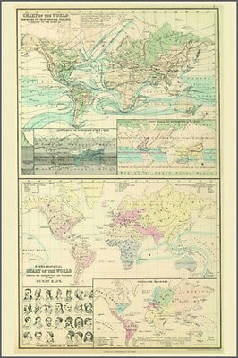 Vintage Chart of the World with Physical Features POSTER 24X36 1854
