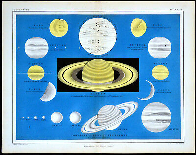 TRANSITS OF MERCURY - ASTRONOMY 1856 Alex Johnston ANTIQUE CHART