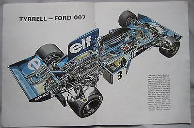 1974 Tyrrell - Ford 007 Cutaway Drawing