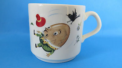 Nursery Rhymes By Kelston Humpty Dumpty Ceramic Mug