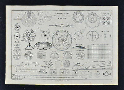 1885 Drioux Map Solar System Planets Zodiac Eclipse Moon Sun Earth Saturn Mars