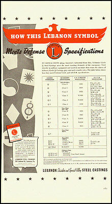 1941 vintage ad for Lebanon Circle L Steel Casings  -032812