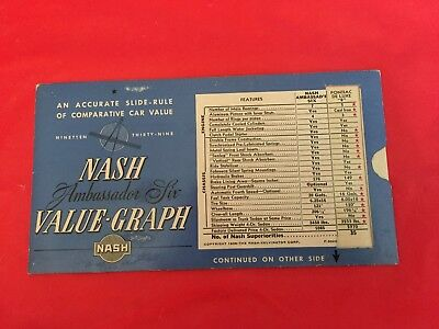 "x. 1939 Nash ""Ambassador Six"" Dealer Comparative Car Value-Graph Slide-Rule"