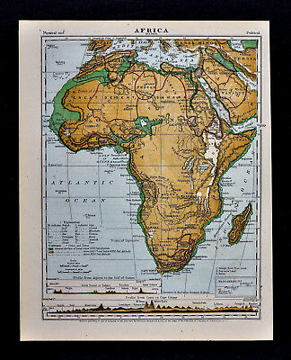1871 Guyot Physical Map - Africa - Guinea Congo Egypt Nubia Cape Colony South