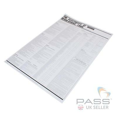 *SALE* LOTO Electricity At Work - Workplace Regulation Wallchart