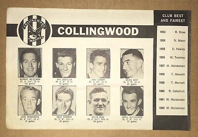 1963 Shell Vfl Autograph Book Complete Team Page - Collingwood