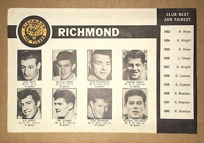 1963 Shell Vfl Autograph Book Complete Team Page - Richmond