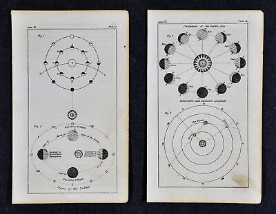 1845 Astronomy 2 Prints Earth Rotation & Zodiac Seasons Sun Solar System Planets