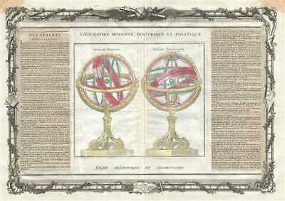 1786 Desnos and de la Tour Map or Chart of Armillary Spheres
