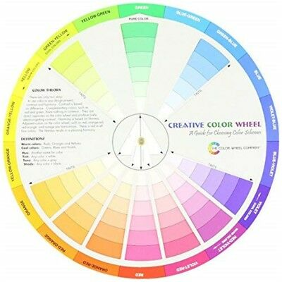 Creative Color Wheel- - Wheel Company