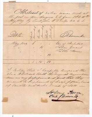 1839 Provision to Post in New Smyrna, Florida During 2nd Seminole War