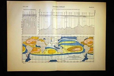 Antique Color Map 1903 Pacific Ocean & Temperatures Surface Density Chart 10x14