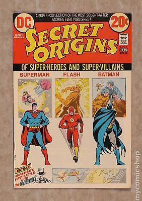 Secret Origins (1st Series) #1 1973 FN/VF 7.0
