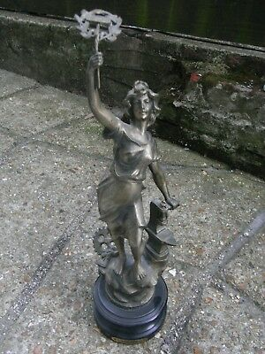 Antique Spelter Figure L,Industrie