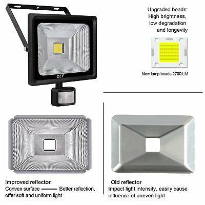 30W LED Motion Sensor Floodlight Outdoor Super Bright 2700 Lumens Security Flood