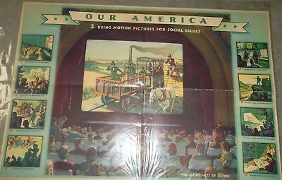 COCA COLA POSTER OUR AMERICA MOTION PICTURES #3 CIRCA 1940's  PRACTICAL USES