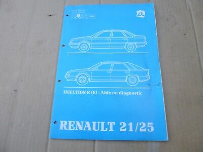 Manuel De Reparation Renault R21 R25 Injection R (E) Essence