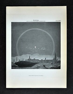 1894 Muller Celestial Map - Moon Ring over Freiburg Germany Dec. 1855 Astronomy