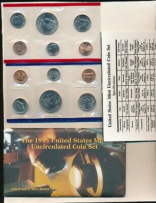 1995 Mint Set. As Issued