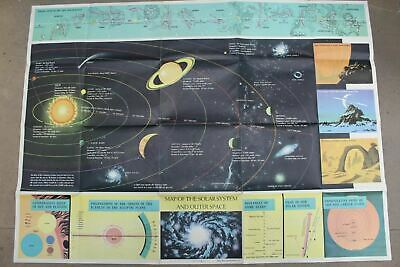 """BOOK ENTERPRISES Vintage 1960 Map Of The Solar System And Outer Space 47"""" x 35"""""""