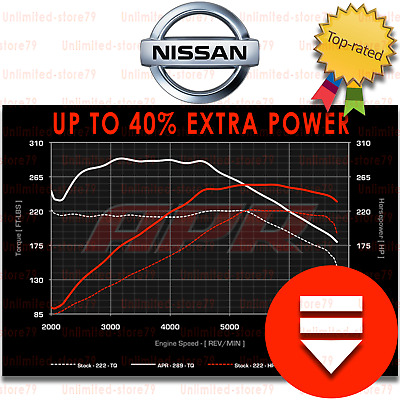 ECU-CHIP-TUNING-FILES-REMAP-80000-FILES-MPPS-GALLETTO-KWP2000