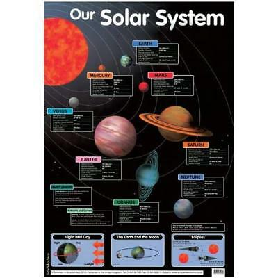 Our Solar System (Laminated posters) - Map NEW Schofield & Sim 1995-12-01