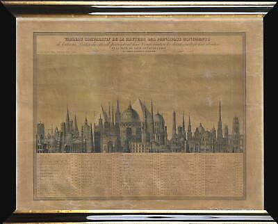 1840 Perrot Comparative Chart of the Heights of the Monuments of the World