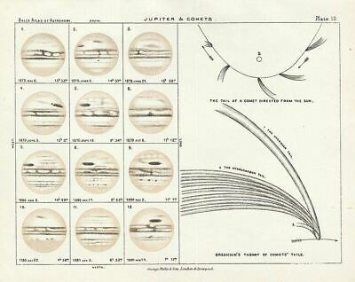 1892 Philip Map or Chart of Jupiter and Comets