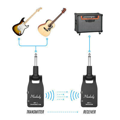 Muslady 2.4G Wireless Guitar System Transmitter &Receiver Built-in Battery S7P2