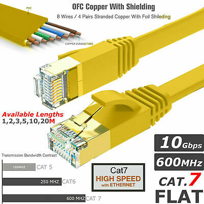 GOLD PLATED Cat7RJ45 10Gbps Flat Ultra Thin Ethernet Network PC Patch Cable LOT