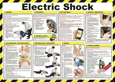 Electric Shock Treatment Guidance Poster - 59cm x 42cm A601T SAFETY FIRST AID