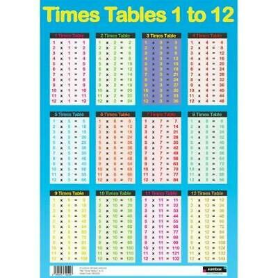 Sumbox Educational Times Tables Maths Poster Wall Chart - Blue 197mm x 420mm