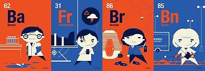 Tom Whalen Periodic Table Flash Cards Super Science Fair Spoke Art print Movies