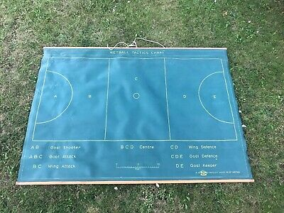 Large Vintage 1960s NETBALL & Rounders TACTICS School/Club Wall Display Chart