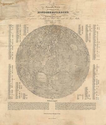 1837 Mädler Map of the Moon
