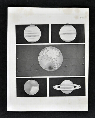 1872 Muller Astronomy Map 1856 Solar Eclipse Mars Saturn Jupiter Planets Antique