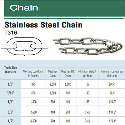 10 Feet - T316 Stainless Steel Proof Coil Welded Link Chain