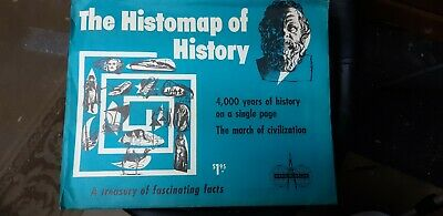 John B Sparks / Histomap of History The Rise and Fall of Peoples and Nations 63'