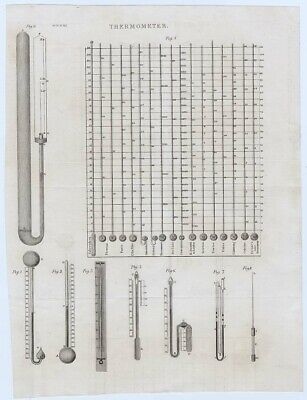 TOP 7 original Stahlstiche Thermometer, Barometer, Hygrometer, Mikroskope, ~1850
