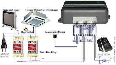 GSM SMS Smart House Remote Temperature controller monitor + 4 outputs sensor