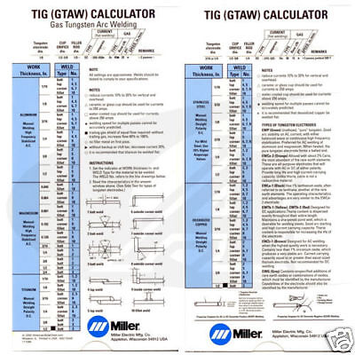 Tig Gtaw Welding Calculator