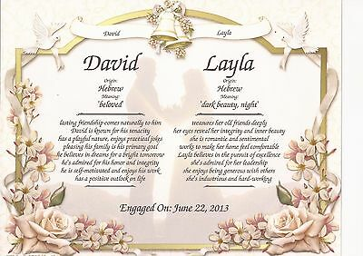 Personalized First Name Meanings for Engagement Gift for Fiance, Home Decor