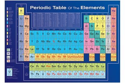 Periodic Table of Elements Poster New Study Aid
