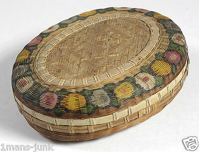 Painted Chinese Sewing Basket pg8  Betty-Lou's BOOK Collectors ARTS & CRAFTS