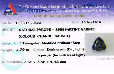 GIT -The Gem and Jewelry Institute of Thailand (Public)