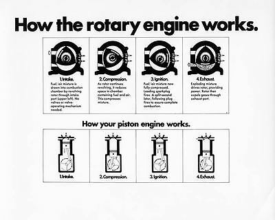 1974 Mazda Rotary Engine Photo Poster zm2252-H9U7D7