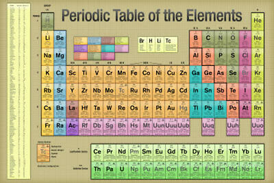 Periodic Table of the Elements Gold Scientific Chart Poster Poster Print, 19x13