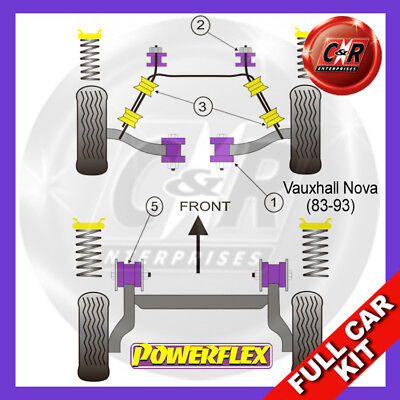 Vauxhall Nova (83-93) Powerflex Complete Bush Kit