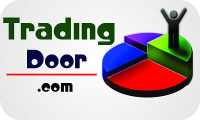 Trading Door .com 2 words financial domain name for sale appraised $ 820